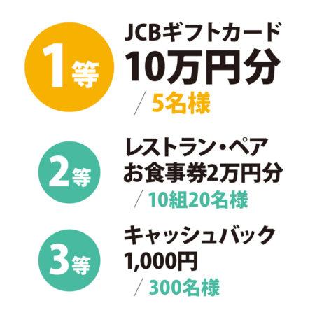 【TS CUBIC CARD】キャンペーンのお知らせ